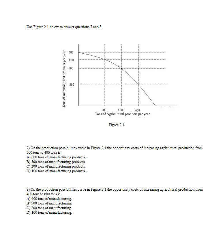 Use Figure 2 1 Below To Answer Questions 7 And Chegg Com
