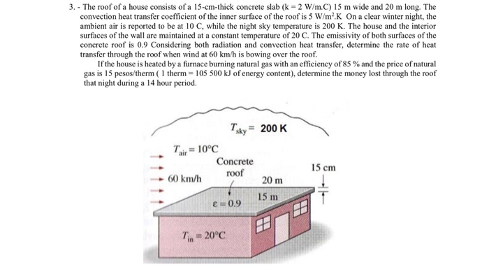 Amazing The Roof Of A House Consists Of A 15 Cm Thick