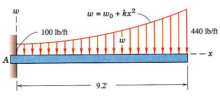 Mechanical engineering homework help