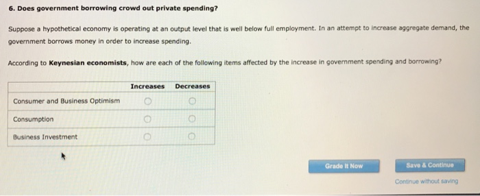 Question: Does government borrowing crowd out private spending?  Suppose a hypothetical economy Is operatin...