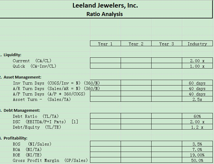 hallstead jewelers case analysis Situation analysis (appendix a) hallstead jewelers, a family owned business, has been in the business for 83 years it used to be considered one of the best and largest jewelry and gift.