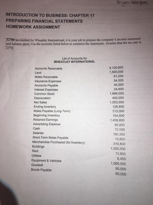 Financial statements homework help