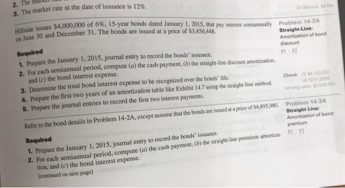 amortization of bond discount