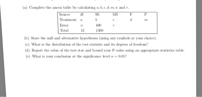 how to find f statistic anova in r