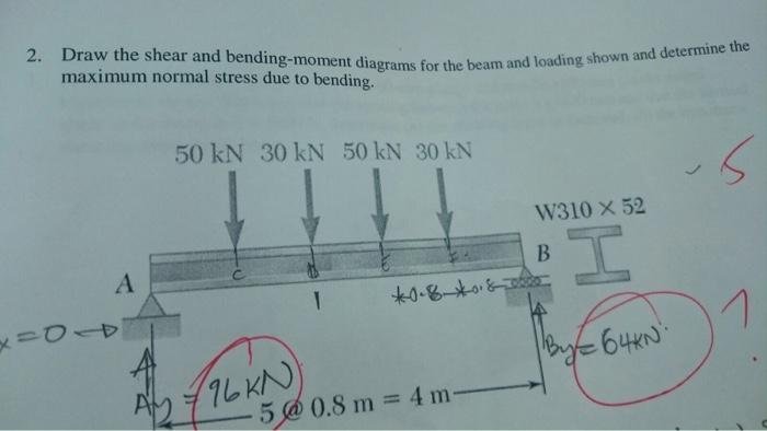 how to draw shear stress distribution diagram