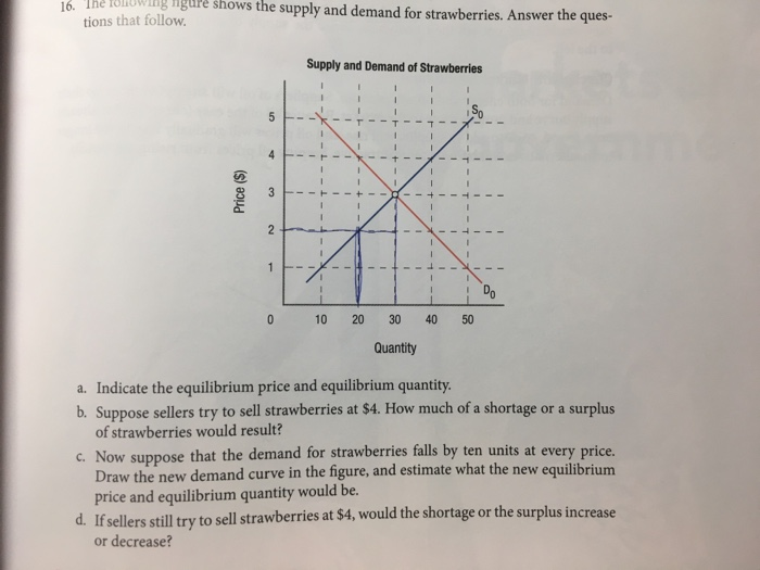 demand and supply essay questions and answers Items is objective and consistent unlike the scoring of essay questions   because students can answer a multiple choice item much more quickly than an  essay  changes continue till demand and supply of sugar are equal at new  price.