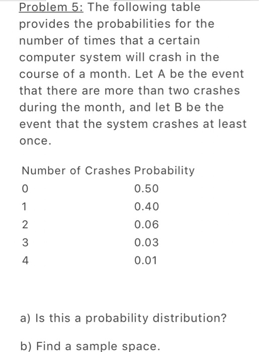 The following table provides the probabilities for for Q table probability
