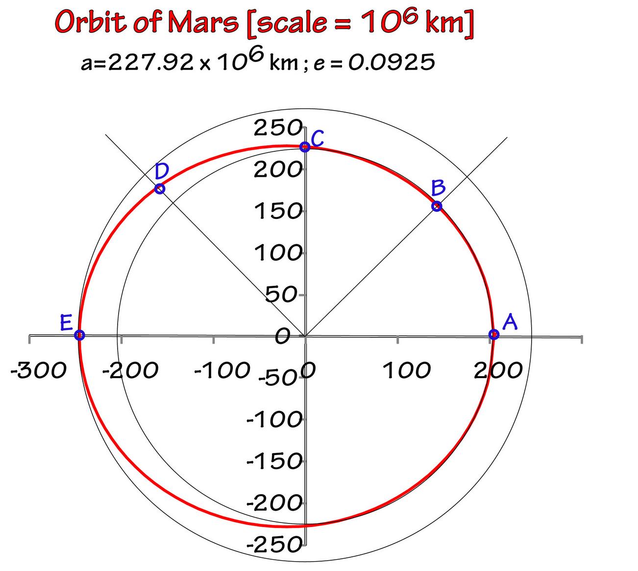 Mars homework help