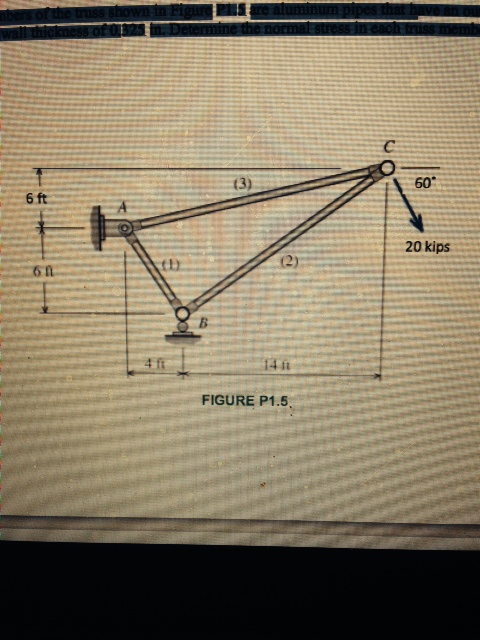 The Members Of The Truss Shown In Figure P1.5 Are ... | Chegg.