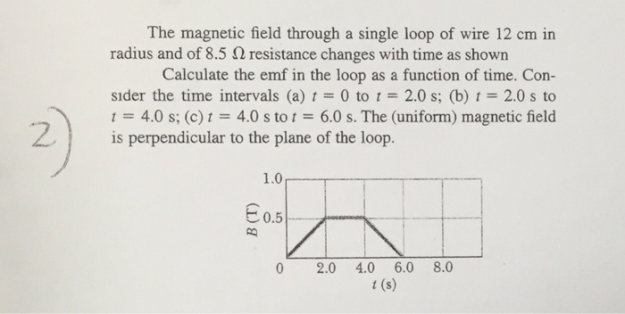 Single Loop Wire : The magnetic field through a single loop of wire