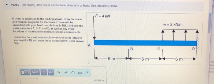 Solved Part B 10 Points Draw Shear And Moment Diagrams
