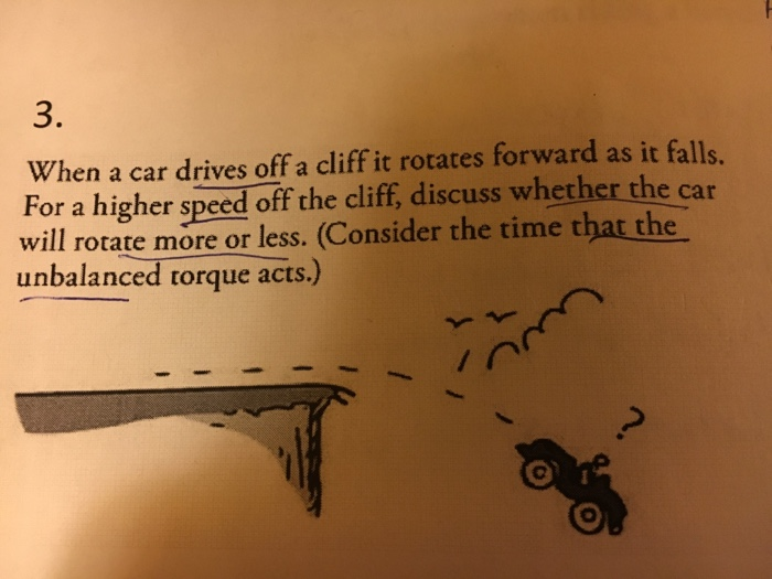 A Car Drives Off A Cliff Physics