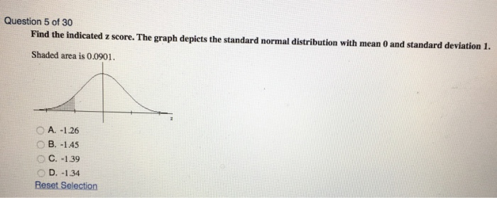 how to find the region on a graph