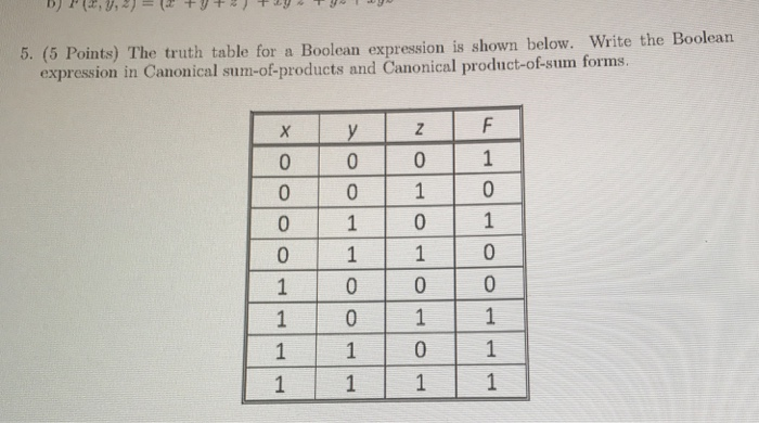 how to write truth tables in excel