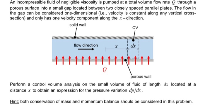 hydrostatic force on a plane surface solved problems pdf