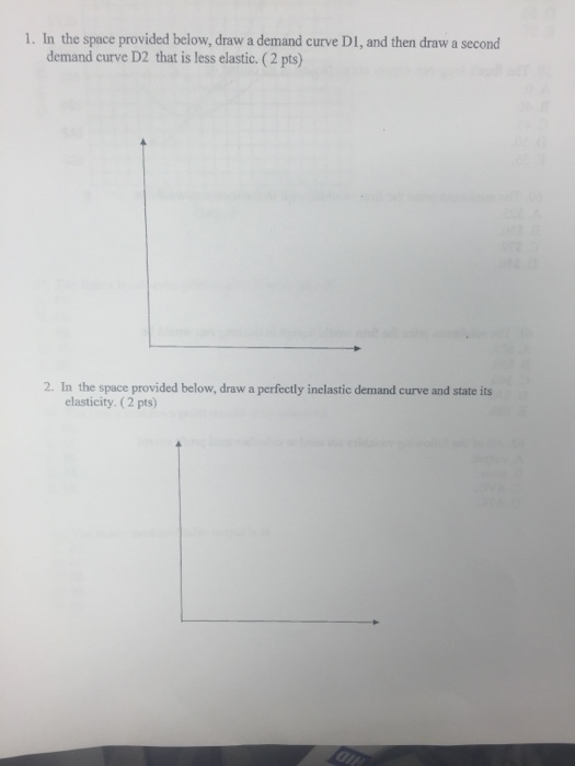 colleges inelastic or elastic Correct the inelastic section of the demand curve the unit elastic section of from econ 211 at chandler-gilbert community college.