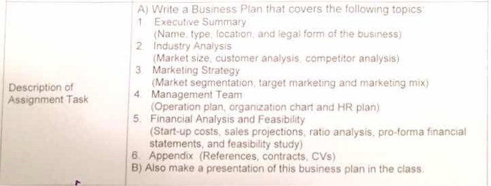 What Should Be in an Executive Summary of a Report?