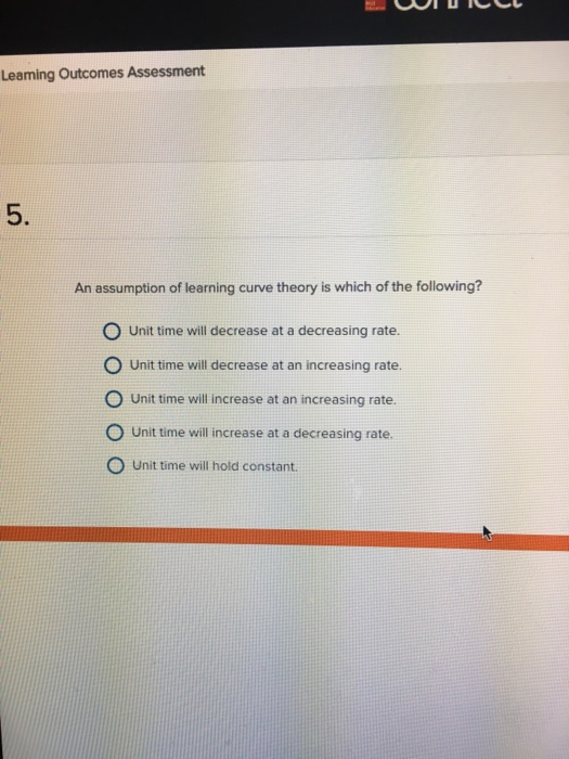 apply the learning curve theory Applying the learning curve theory page 1 applying the learning curve theoryintroductionmario, owner of mario's pizzeria, opened his first pizza parlor in 1950 in palm springs, california.