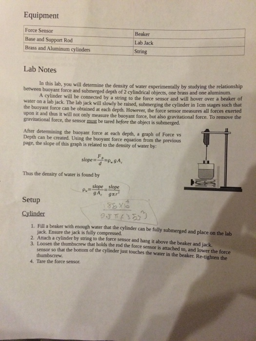 density determination lab report Report, the measure of precision is the standard devia- tion of a single  independent  believe they will supplant laboratory balances in this application.