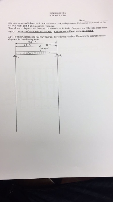 Complete the free body diagram solve for the reac chegg final spring 2017 cetmet 213ea sign your name on all sheets used the is open ccuart Choice Image