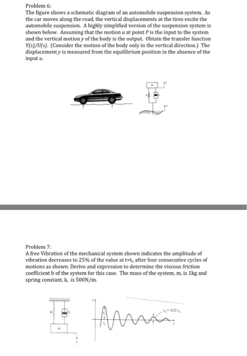 Solved problem 6 the figure shows a schematic diagram of problem 6 the figure shows a schematic diagram of an automobile suspension system as ccuart Image collections