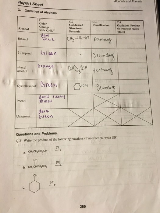 reactions with alcohols lab report Lab 5 - s n 2 reactions of alkyl halides  they can be easily prepared from alcohols or alkenes,  these substitution reactions can occur in one smooth step,.
