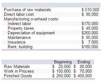 marketing and variable cost variances Comparison of actual and forecast results, variances, potential causes of variances, the investigation of variances  variable cost variances total variance .
