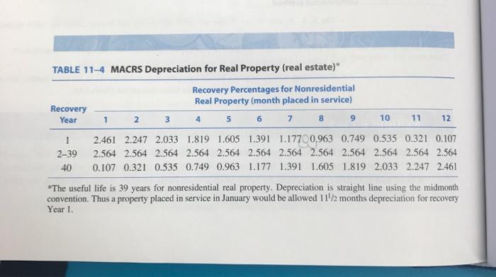 Macrs Depreciation Table Nonresidential Real Property