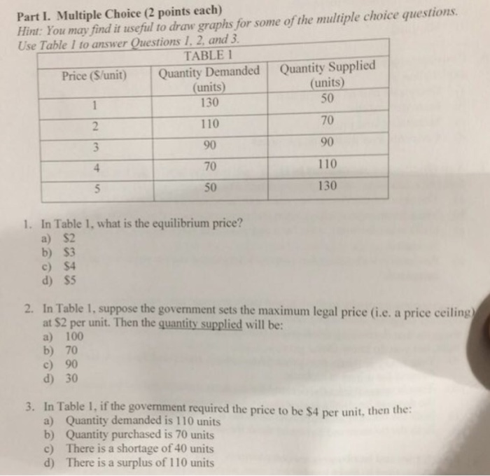 Question: In Table 1, what is the equilibrium price? $2  $3  $4  $5  In Table 1, suppose the government set...