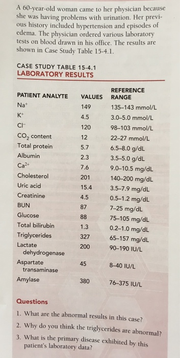 amylase case study Urine amylase: can increase nursing documentation of the case of a patient with acute pancreatitis involves here's a 5-item practice quiz for this.