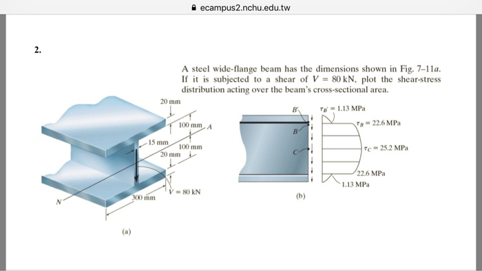 Solved: A Steel Wide-flange Beam Has The Dimensions Shown ...