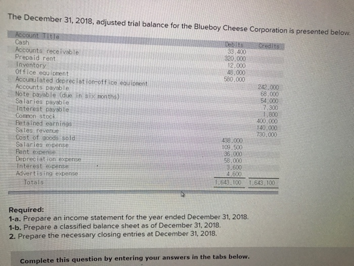 how to get adjusted trial balance