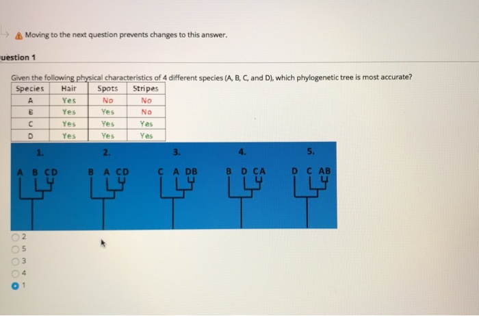 Solved: Moving To The Next Question Prevents Changes To Th ... on yes good, yes oh, yes symbol,