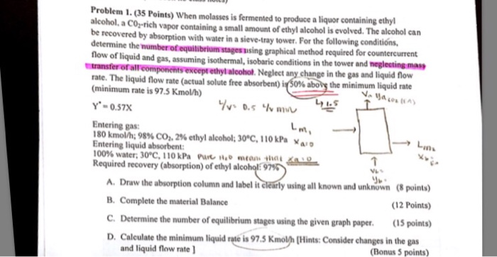 When Molasses Is Fermented To Produce A Liquor Con... - Chegg.com