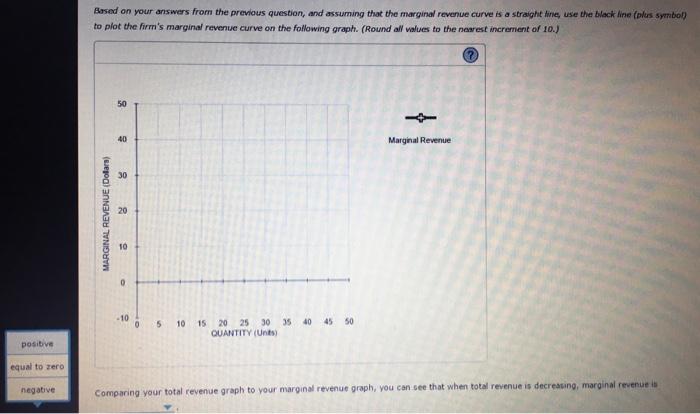 Population essay scholarship
