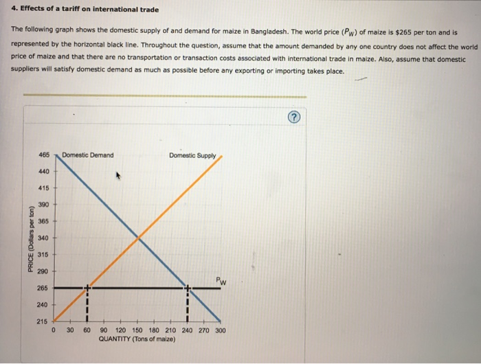 Question: 4. Effects of a tariff on international trade The following graph shows the domestic supply of an...