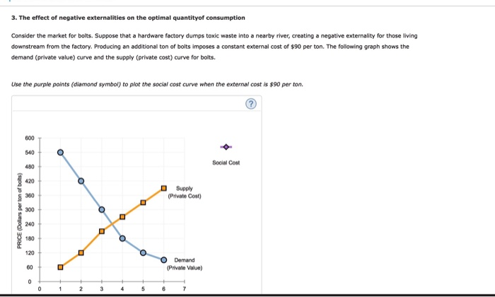 negative externalities of consumption essay The 3 essays are worth 24 marks, ie a massive 60% of your final exam   failures: negative consumption externality and positive production externality.