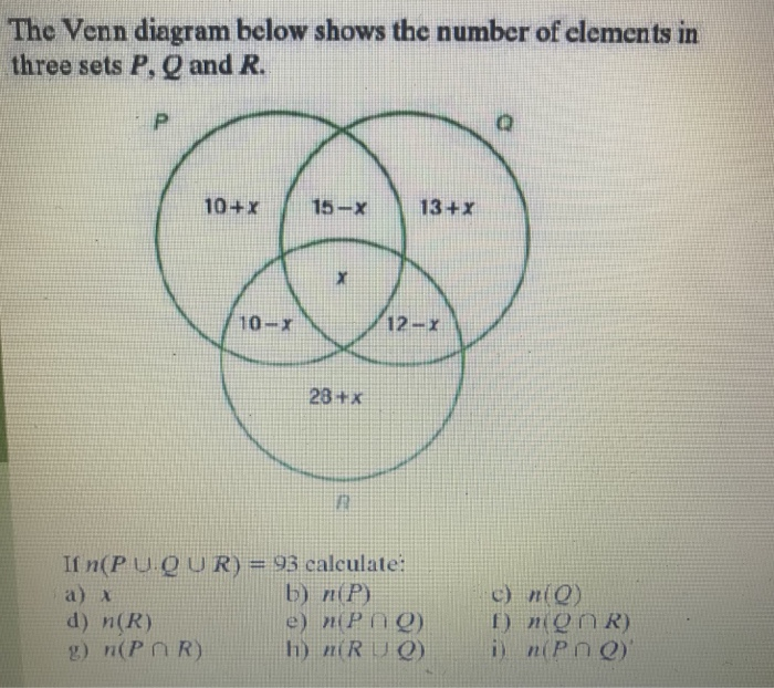 Solved the venn diagram below shows the number of clement question the venn diagram below shows the number of clements in three sets p 2 and r 10x15 x 13x 10 x ccuart Choice Image