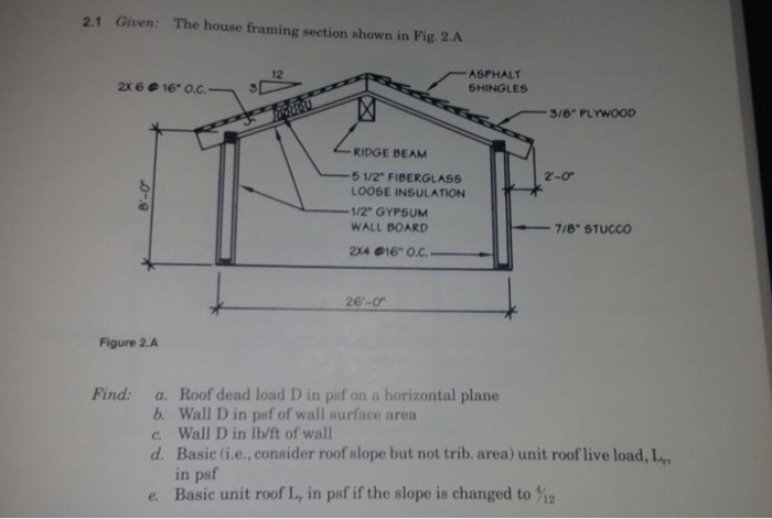 Solved The House Framing Section Shown In Fig 2 A Roof D