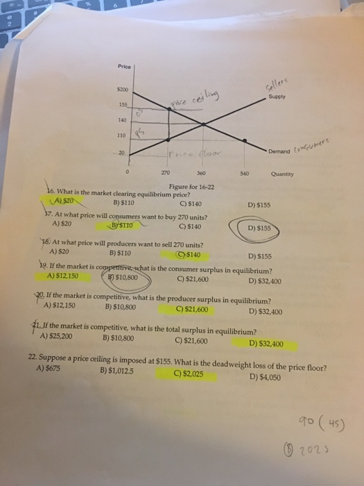 Question: What is the market clearing equilibrium price?  $20  $110  $140  $155  At what price will consume...