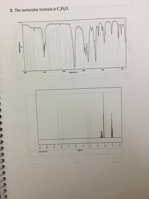 Date lab