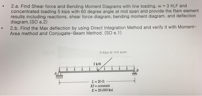 Line Drawing Using Direct Method : Solved find shear force and bending moment diagrams with