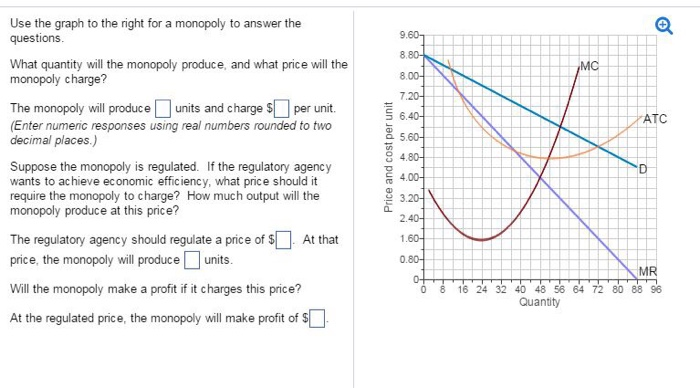 Solved use the graph to the right for a monopoly to answe use the graph to the right for a monopoly to answer the questions what quantity will ccuart Image collections