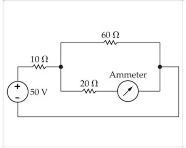 the ammeter in the circuit in the figure has a