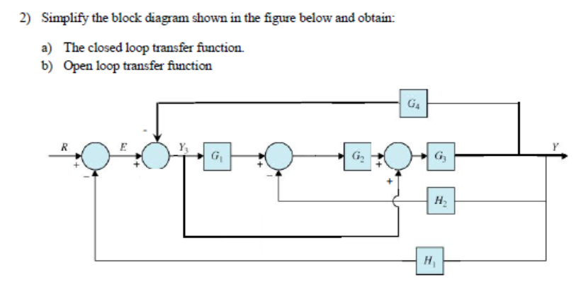 Simplify The Block Diagram Shown In The Figure