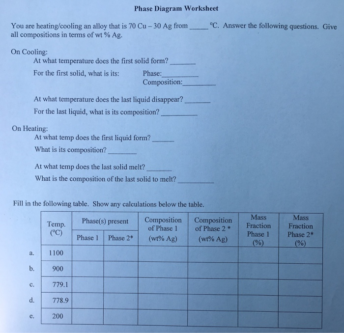 Phase Diagram Worksheet You Are Heatingcooling An – Phase Diagrams Worksheet