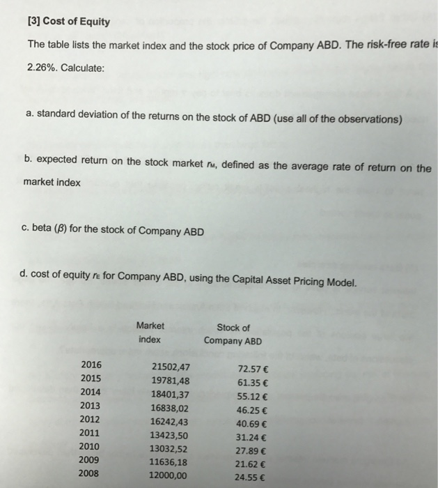 calculating beta for compuware co Reader approved how to calculate beta five parts: beta calculator calculating beta using a simple equation using beta to determine a stock's rate of return using excel graphs to determine beta making sense of beta community q&a beta is the volatility or risk of a particular stock relative to the volatility of the entire stock market.