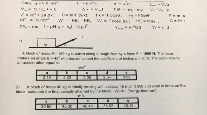 ��a�9�:n�y�*:,�f�XZ���_Solved:Data:G=9.8M/s^2F=Mv^2/r;A=V^2/r;T_max=|Chegg.com