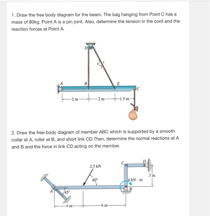 Draw The Free Body Diagram For The Beam  The Bag