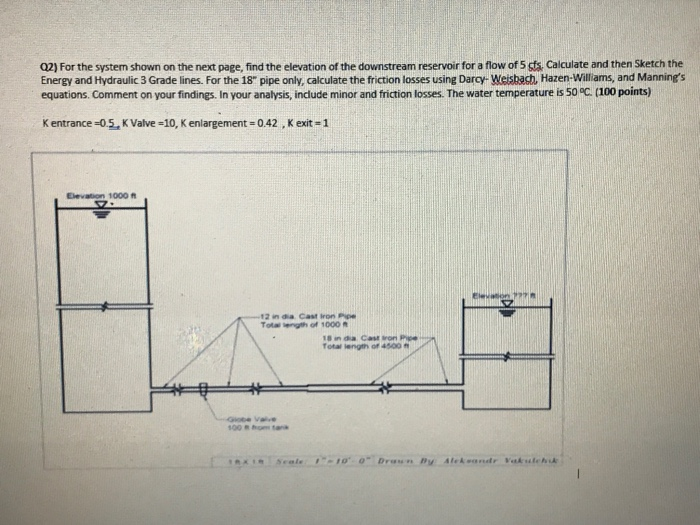 For The System Shown On The Next Page Find The El Cheggcom - Find your elevation